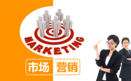 VR全景各行业市场营销方案和实用话术