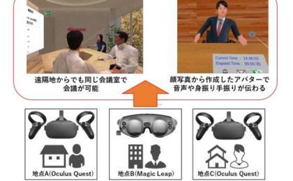 NTT docomo即将进行VR/MR会议系统实验?